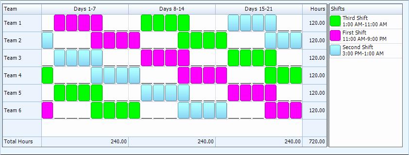10 Team Schedule Template Best Of 4 3 Ten Hour Rotating Shift Schedule