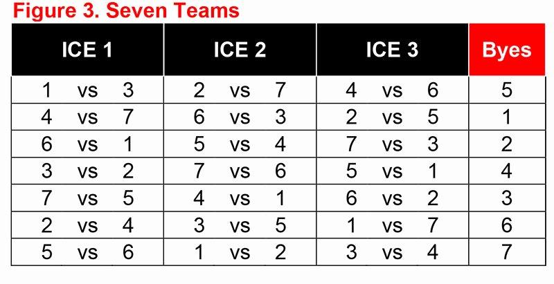 10 Team Schedule Template Luxury Round Robin Schedule