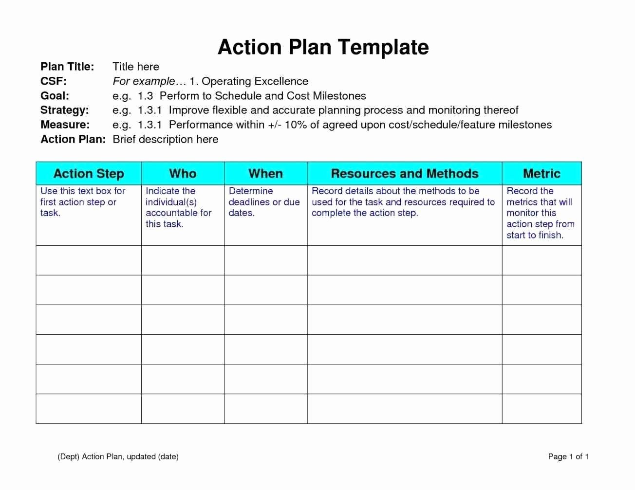 100 Day Plan Template Elegant 100 Day Action Plan Template Document Example