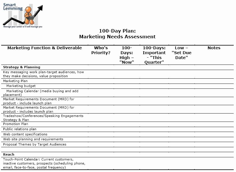 100 Day Plan Template Inspirational Best S Of 90 Day Work Plan Template 30 60 90 Day