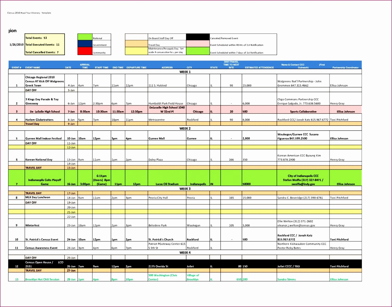 100 Day Plan Template Luxury 8 100 Day Plan Template Excel Exceltemplates