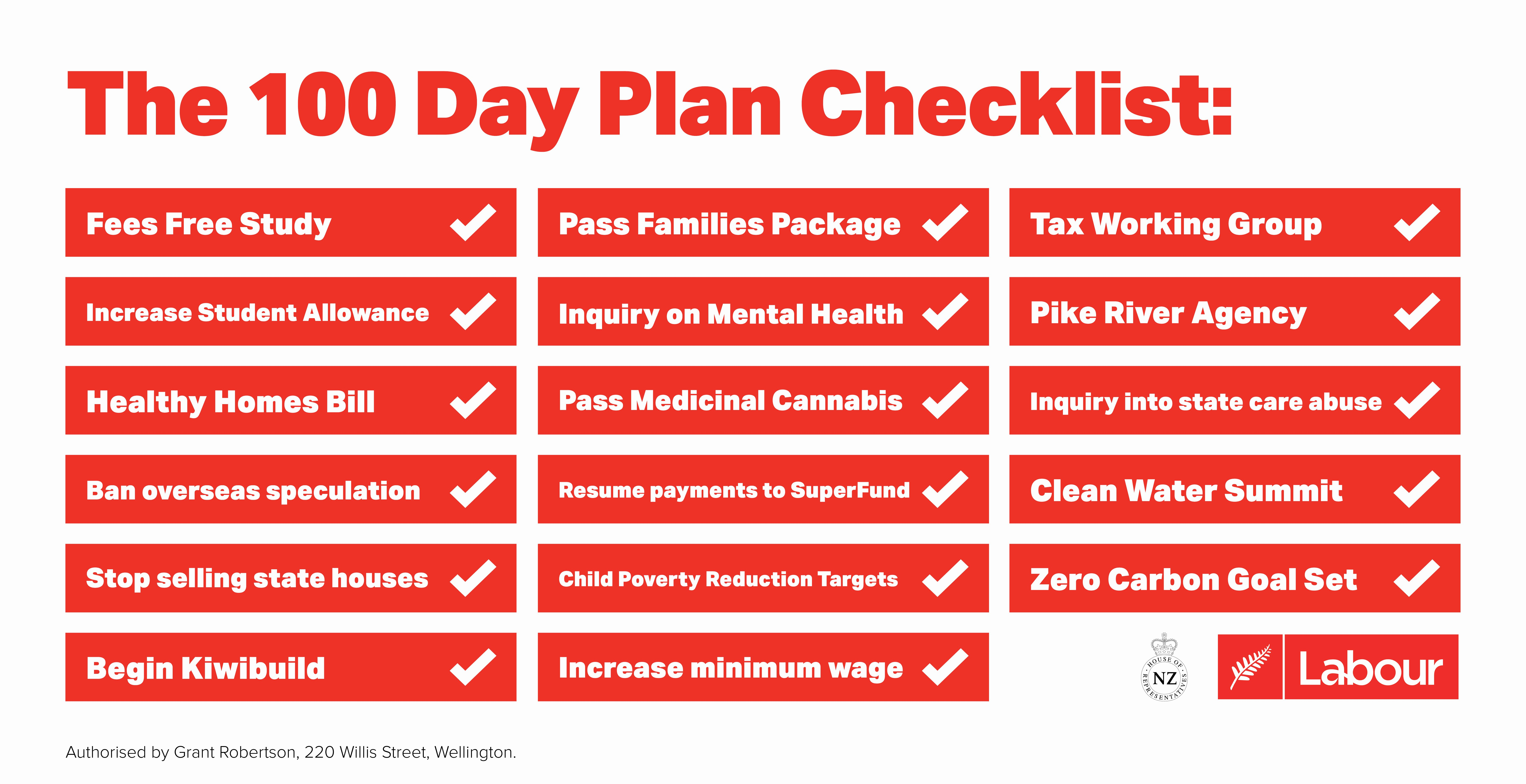 100 Day Planning Template New Government – Boots theory