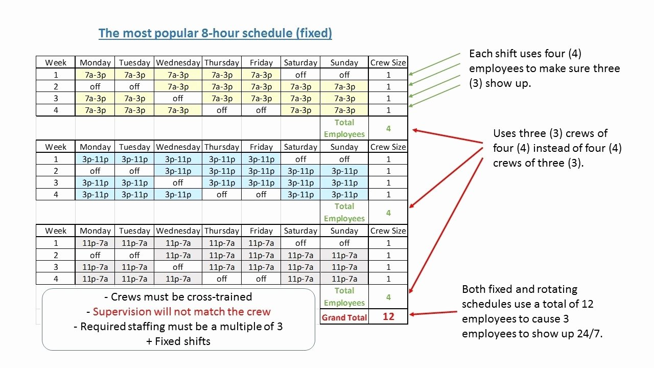 12 Hour Schedule Template Lovely 3 Crew 12 Hour Shift Schedule Examples