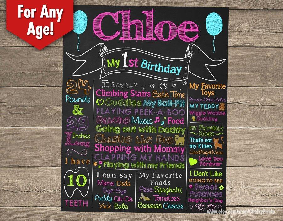 1st Birthday Chalkboard Template Beautiful First Birthday Chalkboard Sign Printable Birthday Chalkboard