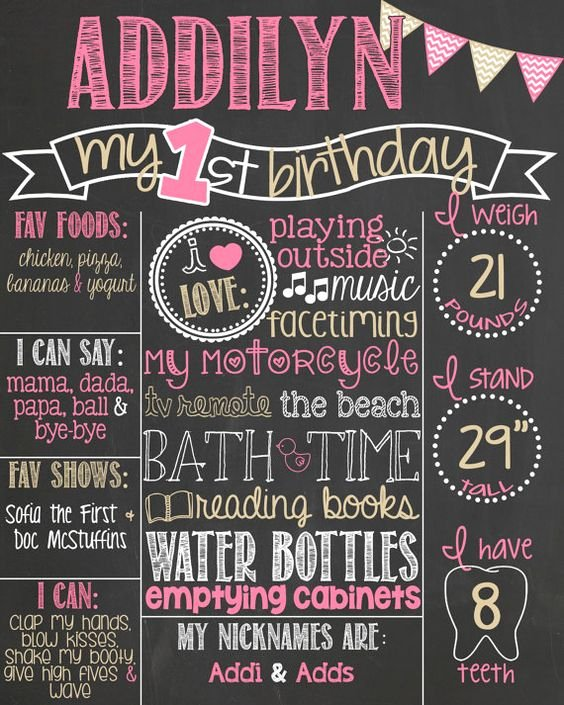 1st Birthday Chalkboard Template Inspirational Pink and Gold First Birthday Chalkboard Poster