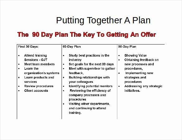 30 Day Plan Template Awesome 29 30 60 90 Day Plan Templates Pdf Doc