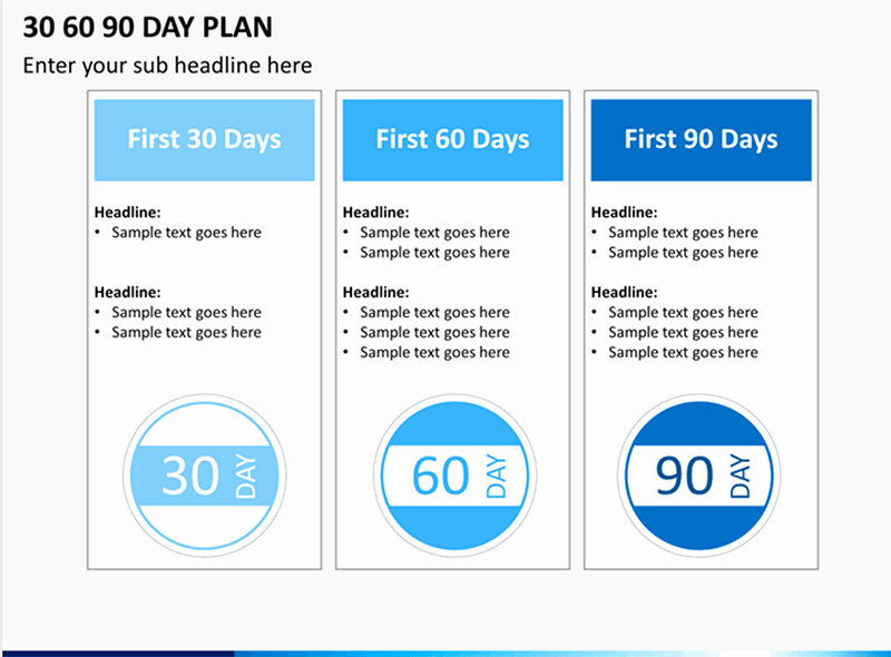 30 Day Plan Template Beautiful How to Make A 30 60 90 Day Plan