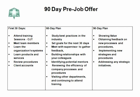 30 Day Plan Template Best Of 6 30 60 90 Day Sales Management Plan Template Tyroi