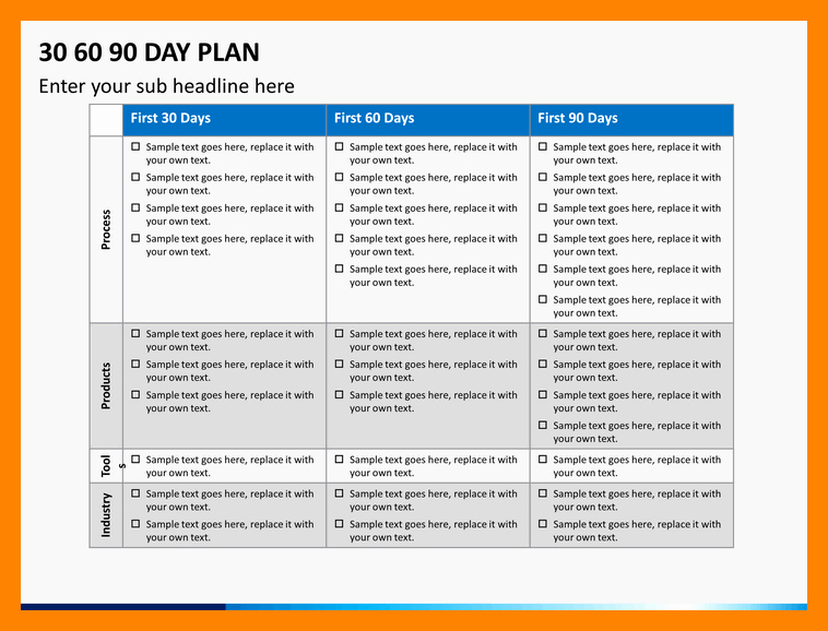 30 Day Plan Template Best Of Great Sample 30 60 90 Day Plan 20 90 Day Plan