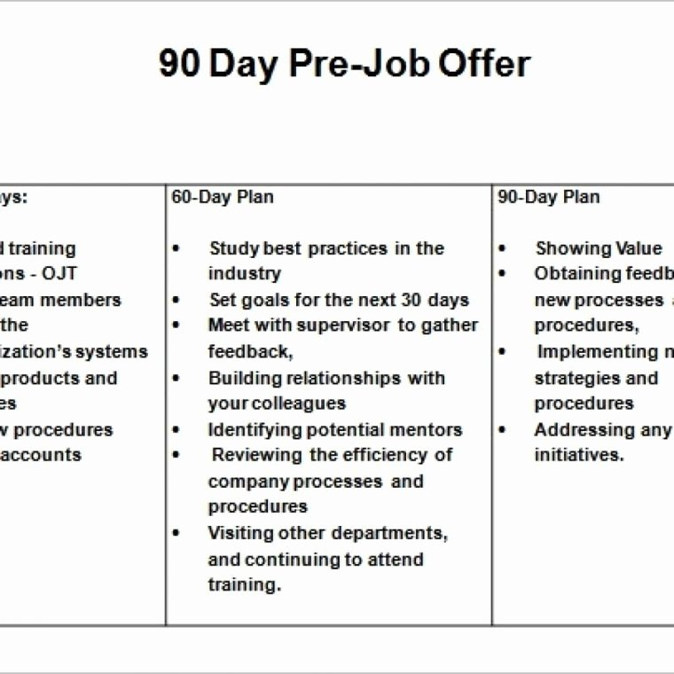 30 Day Plan Template Unique 30 60 90 Day Action Plan 30 60 90 Action Plan Retail 30
