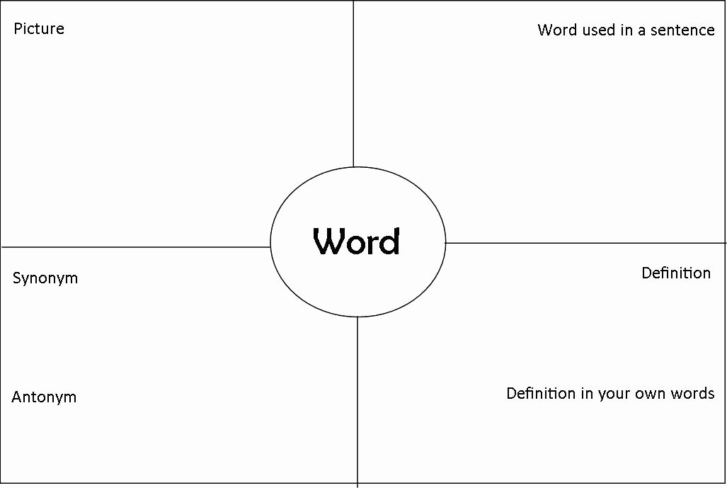 4 Square Writing Template Awesome Four Square Writing Worksheets – Albertcoward