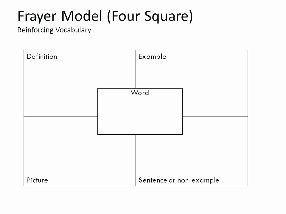 4 Square Writing Template New Template Four Square Writing Template to Blank with Lines