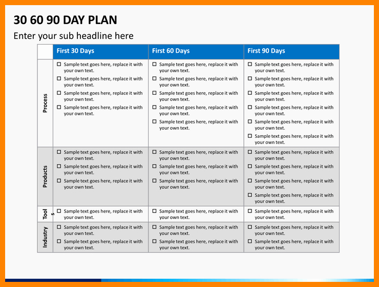 90 Day Plan Template Beautiful 18 30 60 90 Day Plan Template Word