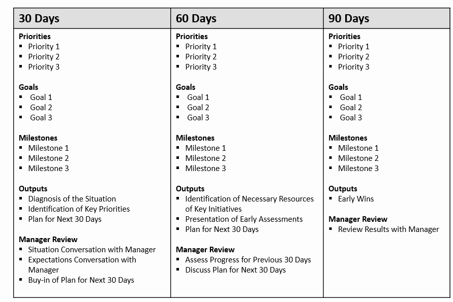 90 Day Plan Template Best Of First 90 Day Plan Template