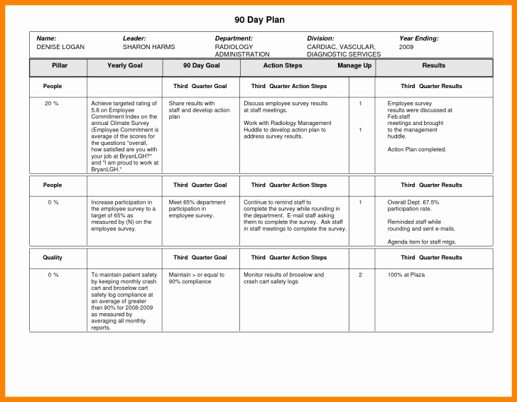 90 Day Plan Template Fresh Plan 30 60 90 Day Plan Template
