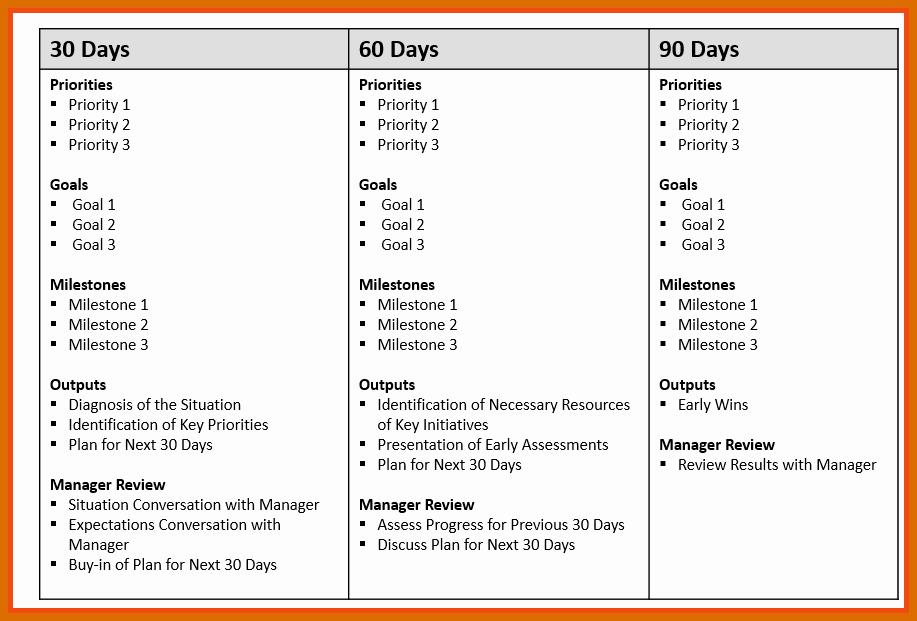90 Day Plan Template Inspirational 10 11 30 60 90 Plan Templates