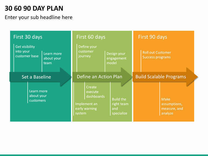 90 Day Plan Template New 30 60 90 Day Plan Powerpoint Template