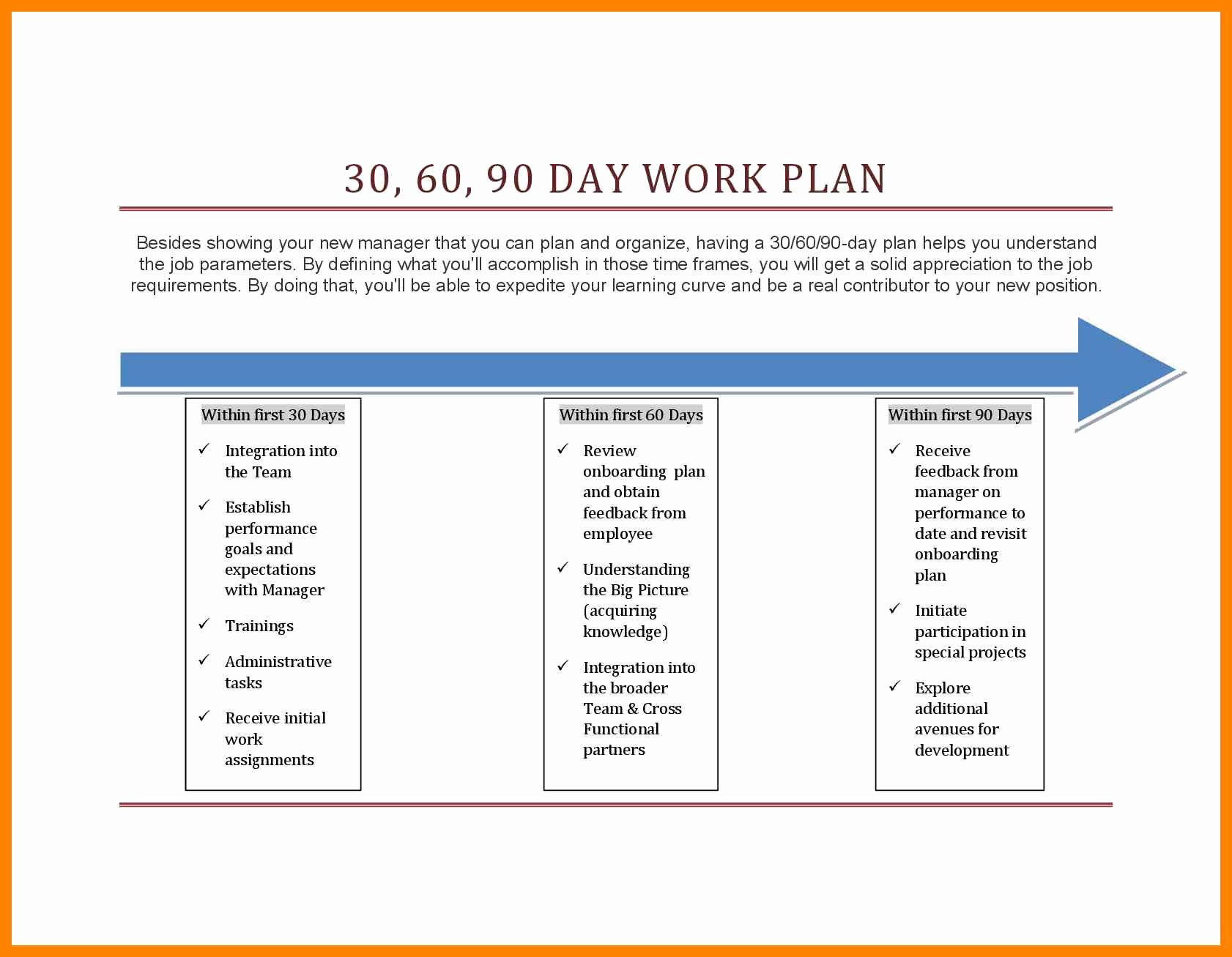 90 Day Plan Template Unique 18 30 60 90 Day Plan Template Word