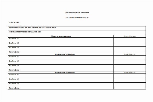 90 Day Plan Template Unique 21 30 60 90 Day Action Plan Template Free Pdf Word