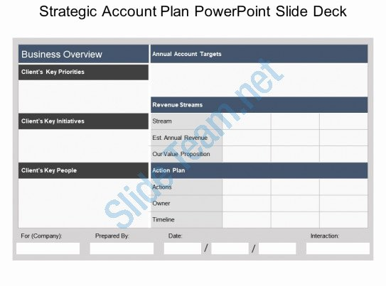 Account Management Plan Template Elegant Strategic Account Plan Powerpoint Slide Deck