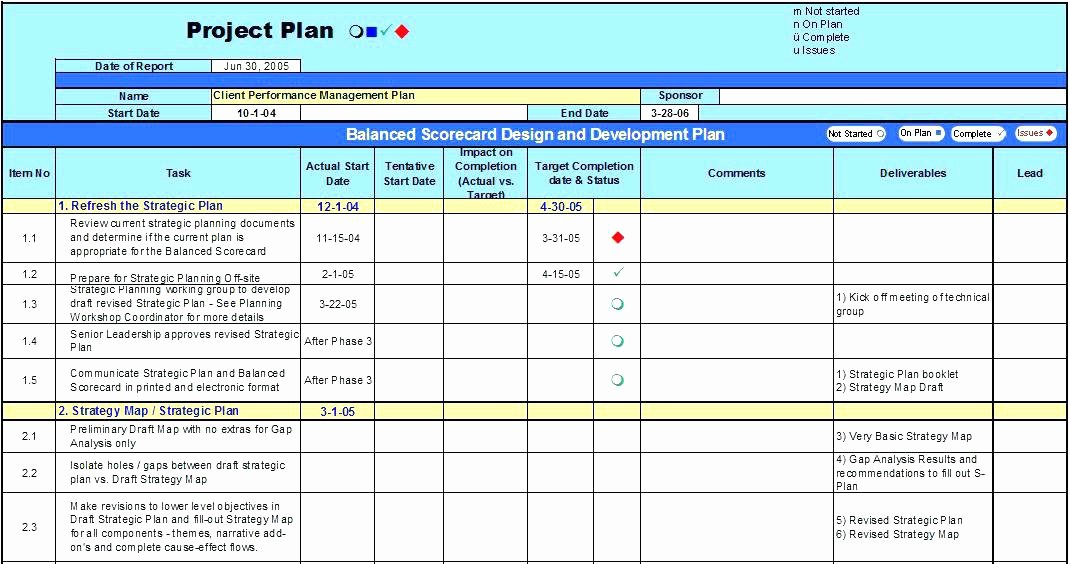 Account Management Plan Template Fresh to Sales Territory Plan Template Account Planning Excel