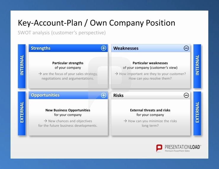 Account Plan Template Ppt Best Of the Key Account Management Powerpoint Presentation