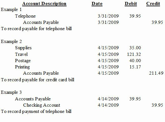 Accounting Journal Entries Template Beautiful Accounts Payable