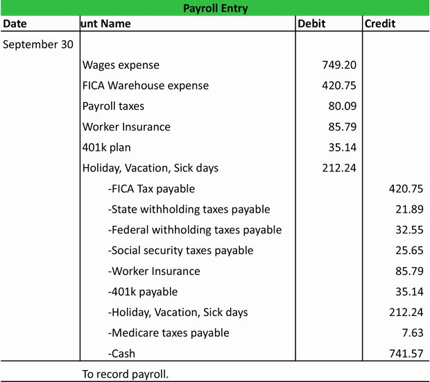 Accounting Journal Entries Template Best Of Payroll Journal Entry Example Explanation