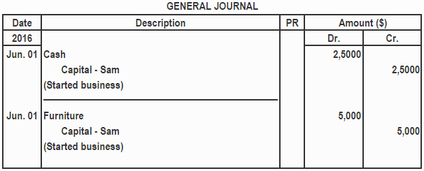 Accounting Journal Entries Template Fresh Pound Journal Entry Play Accounting