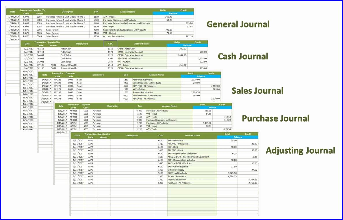 Accounting Journal Entry Template Awesome Accounting System for Trading Retail Pany Excelindo