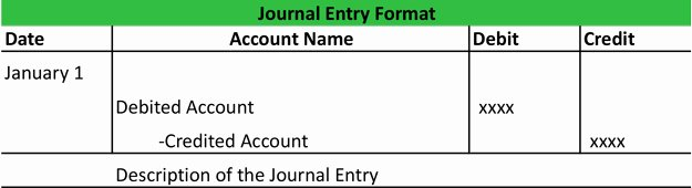 Accounting Journal Entry Template Elegant General Journal Accounting Journal Template