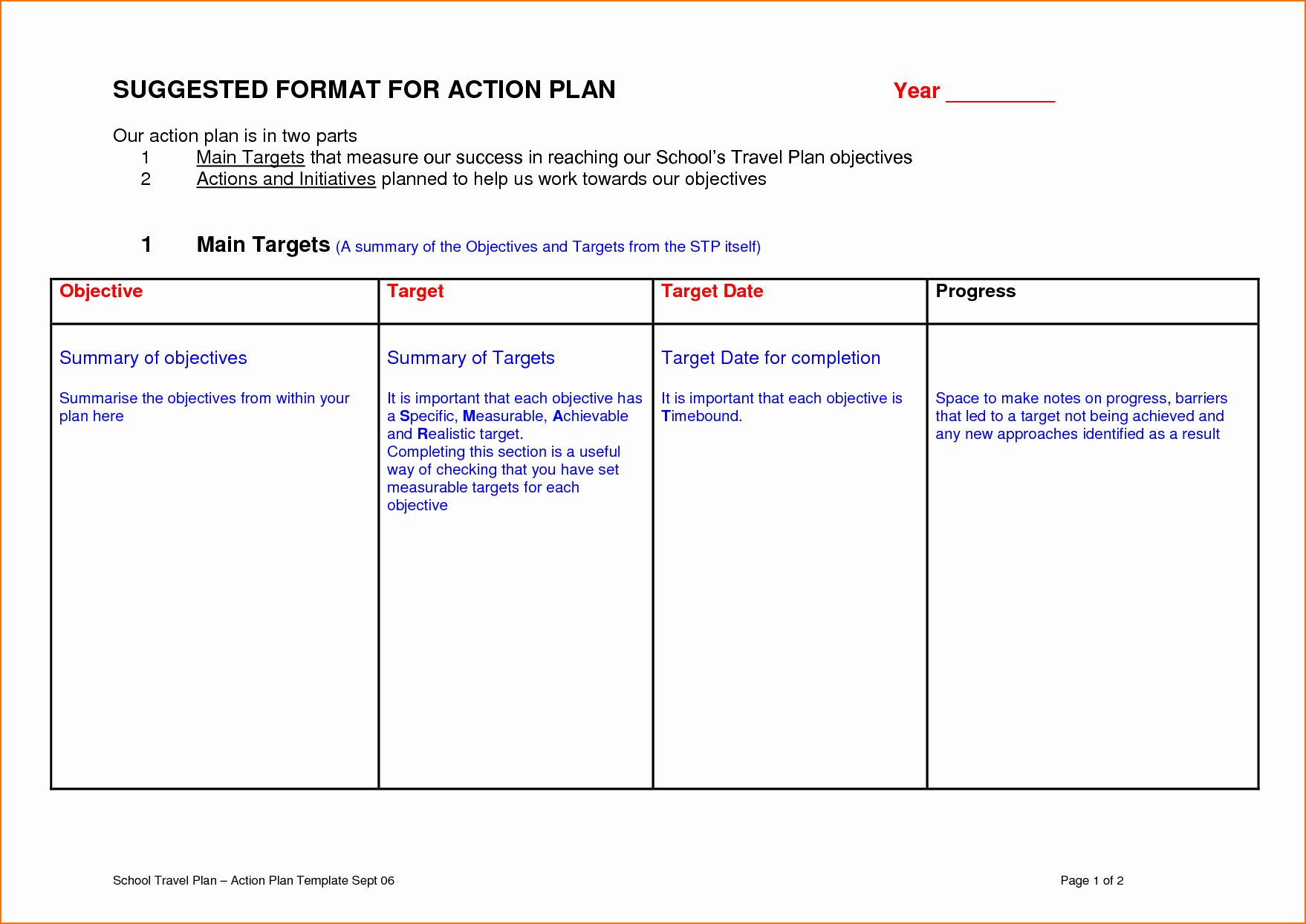 Action Plan Template Education Beautiful Action Planning Template Example Mughals