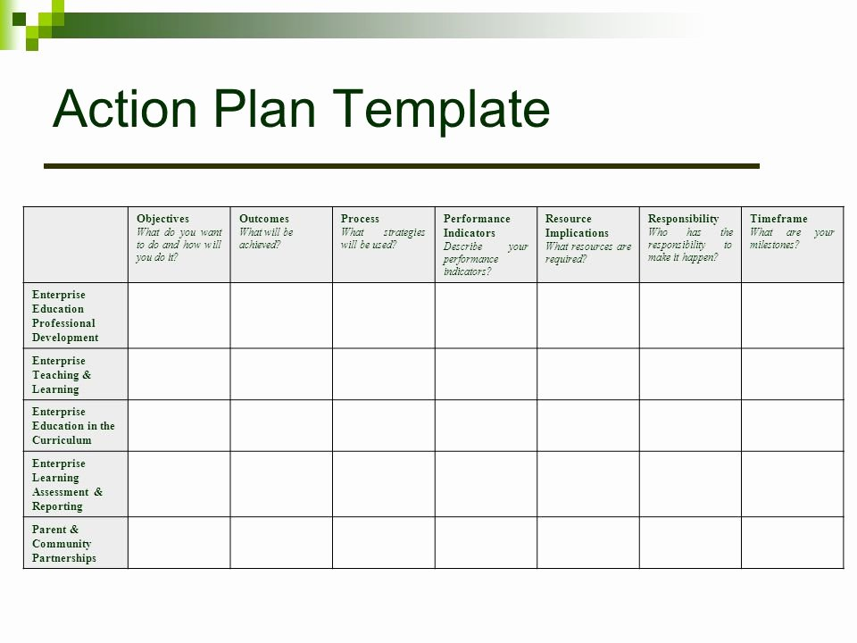 Action Plan Template Education Beautiful Department Of Education Employment and Workplace