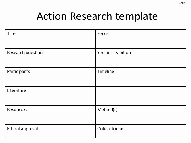Action Plan Template Education Unique Getting Started with Action Research with Dr Chris Smith