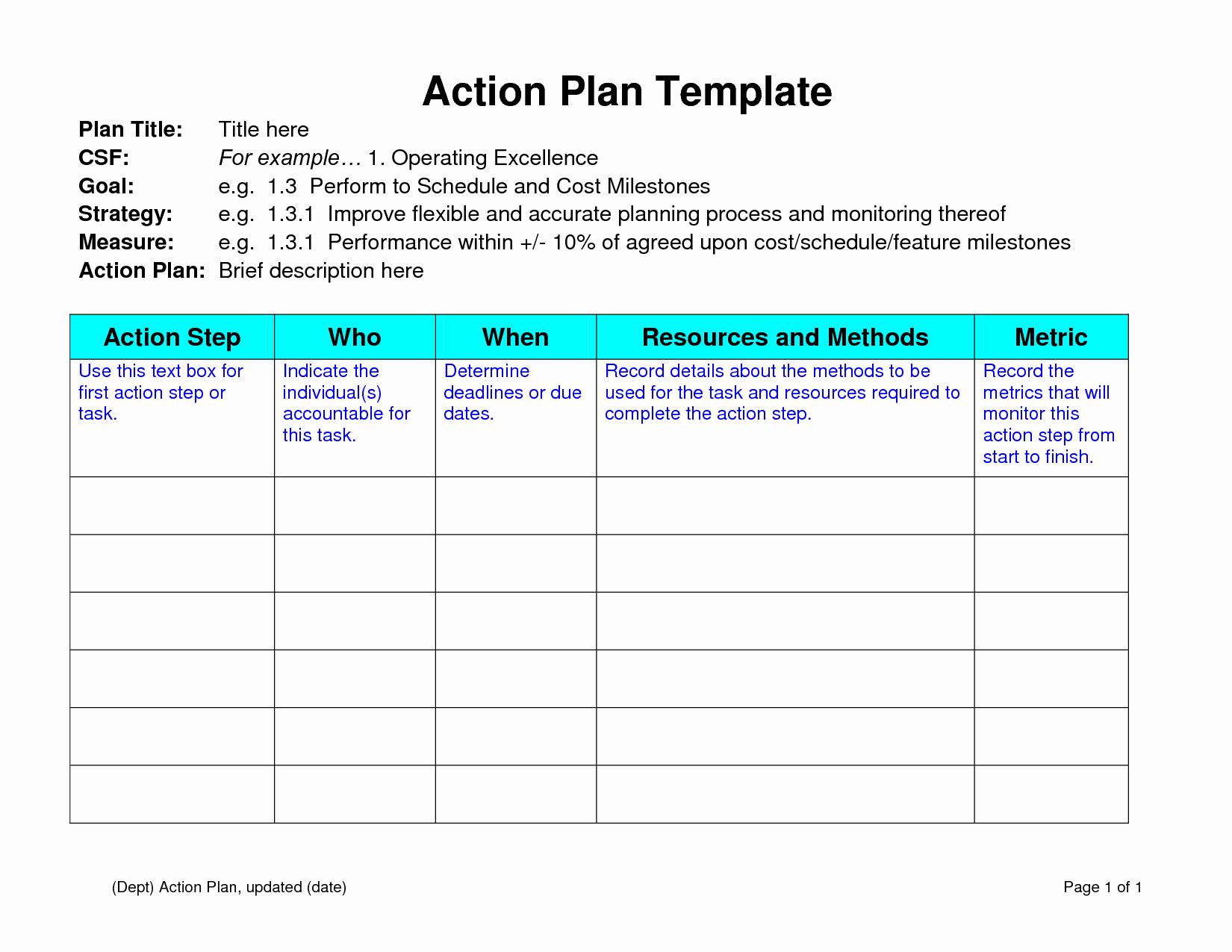 Action Plan Template Pdf Beautiful Sales Action Plan Template Pdf