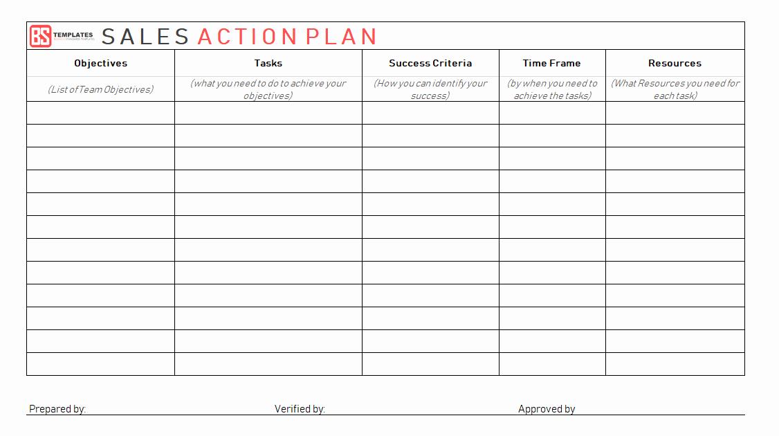 Action Plan Template Pdf Elegant Action Plan Templates – Free Templates [word