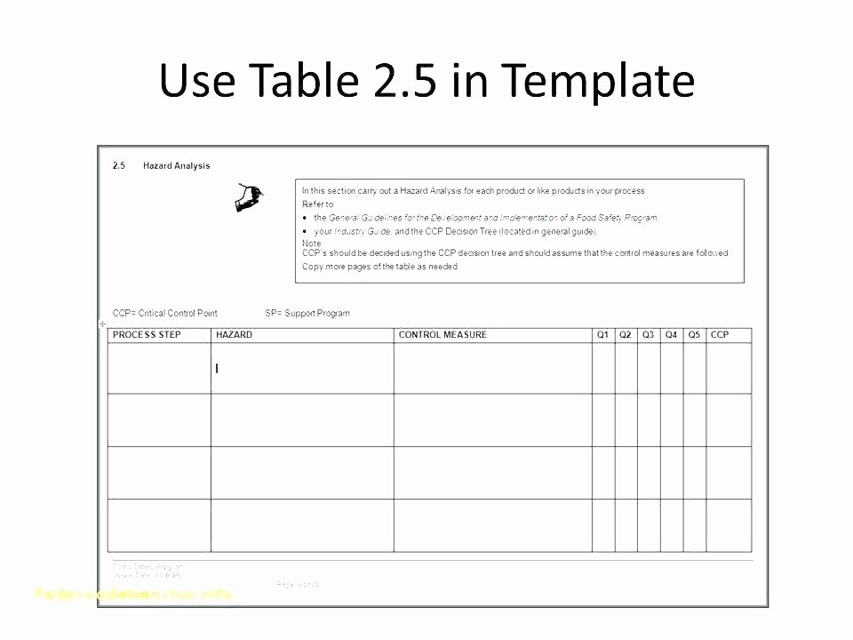Activity Hazard Analysis Template Beautiful Job Hazard Analysis Template Doc Fresh Sample Risk