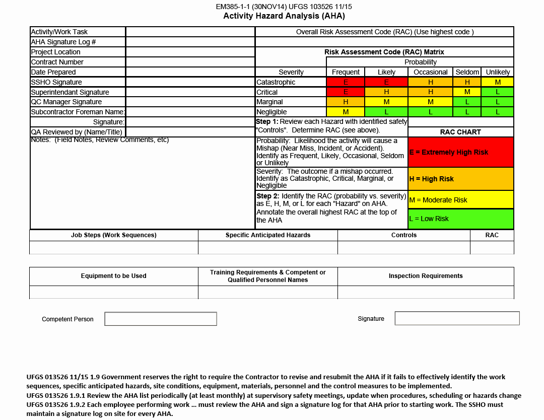 Activity Hazard Analysis Template Best Of Projsync Application