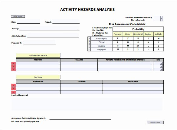 Activity Hazard Analysis Template New Hazard Analysis Template – 11 Free Word Excel Pdf