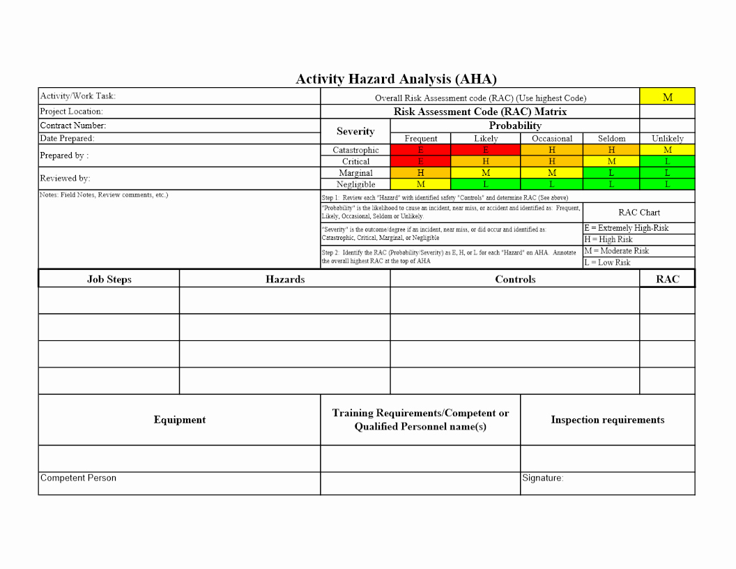 Activity Hazard Analysis Template Unique Projsync Application