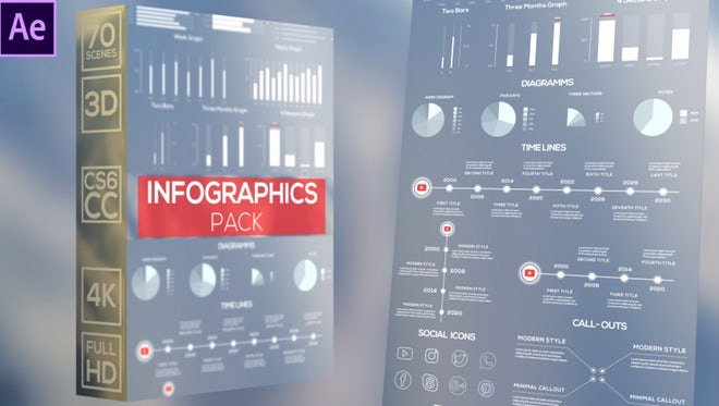 After Effects Infographic Template Elegant Infographics Pack after Effects Templates