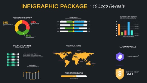After Effects Infographic Template Inspirational Infographic Package Infographics after Effects Templates