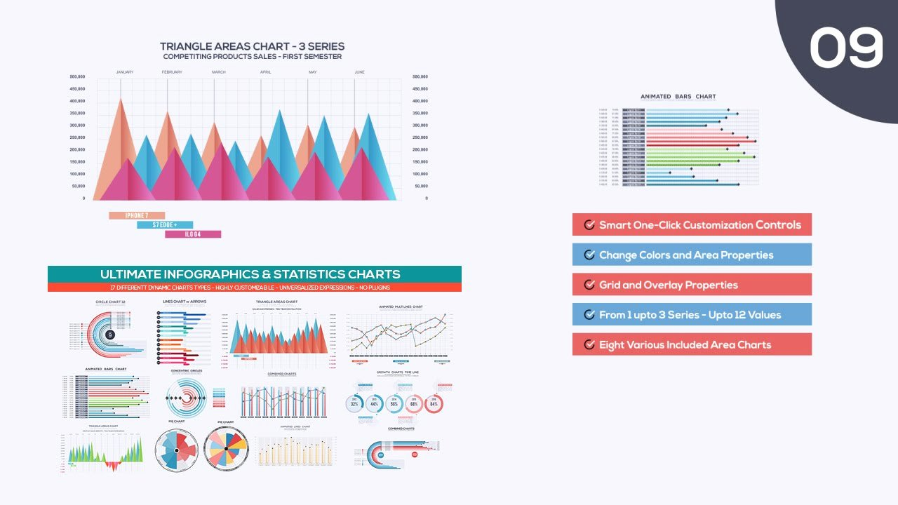 After Effects Infographic Template Unique after Effects Templates Pack Ultimate Infographics and