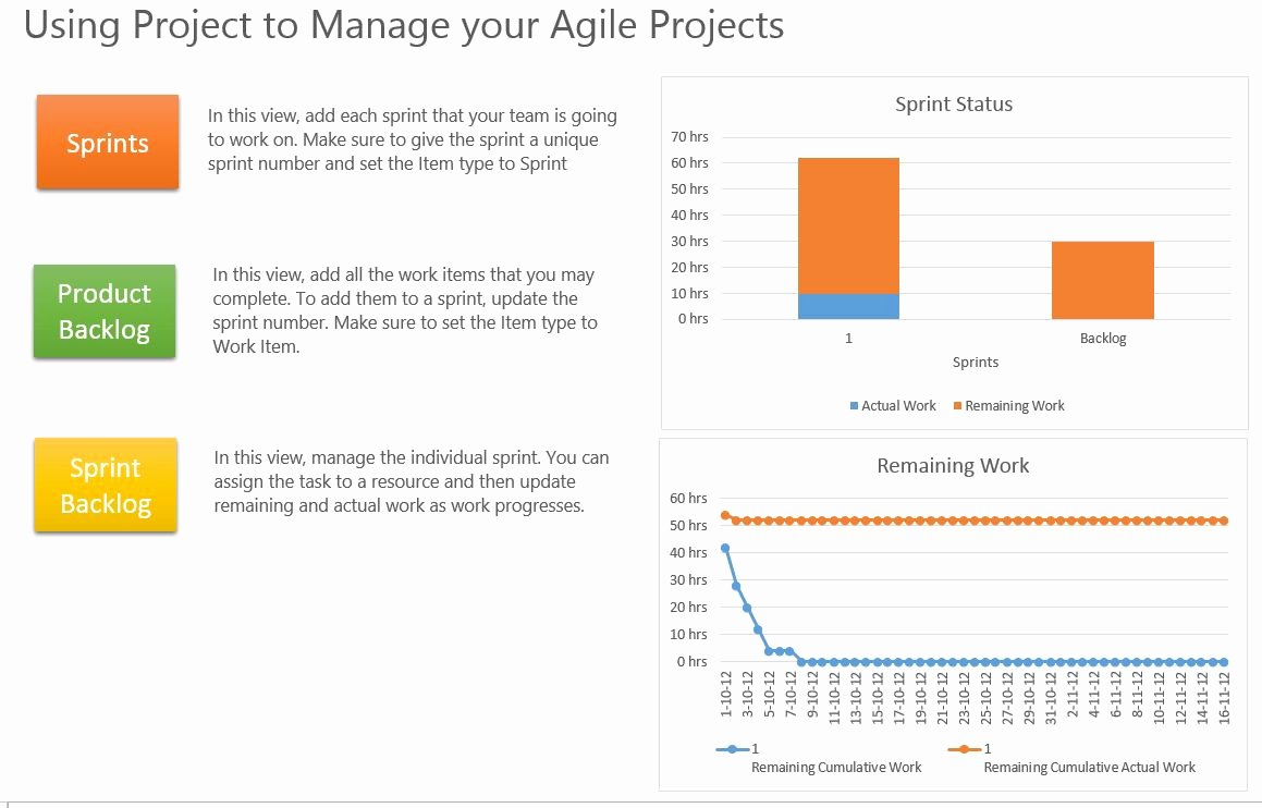 Agile Project Plan Template Fresh the Fice Templates within Microsoft Project