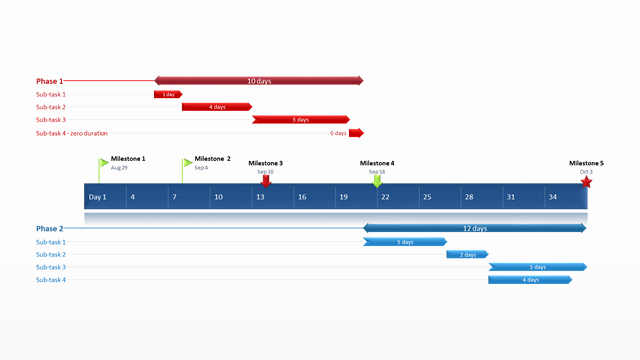 Agile Project Plan Template Inspirational Gantt Chart Template Collection
