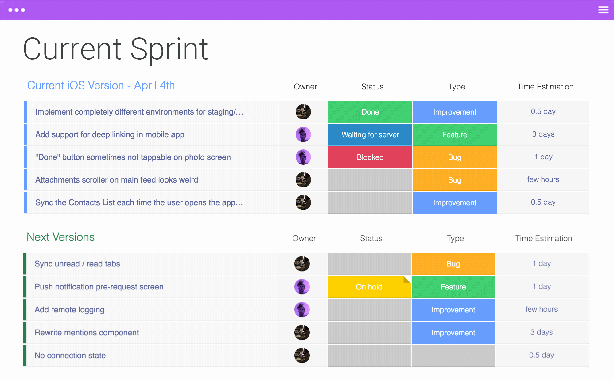 Agile Project Plan Template Lovely Agile Planning A Step by Step Guide Monday Blog