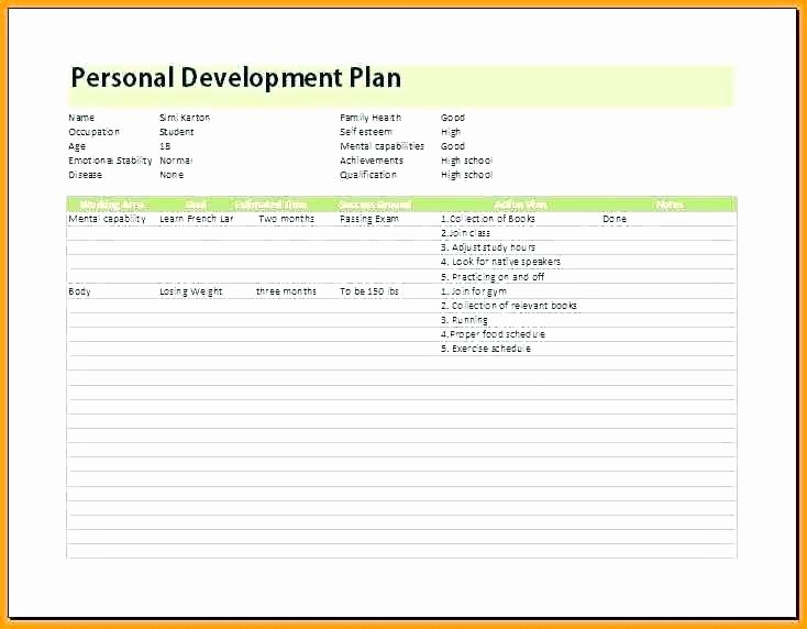 Agile Project Plan Template Lovely Agile Project Charter Template Schedule Plan Pdf – Ertkfo