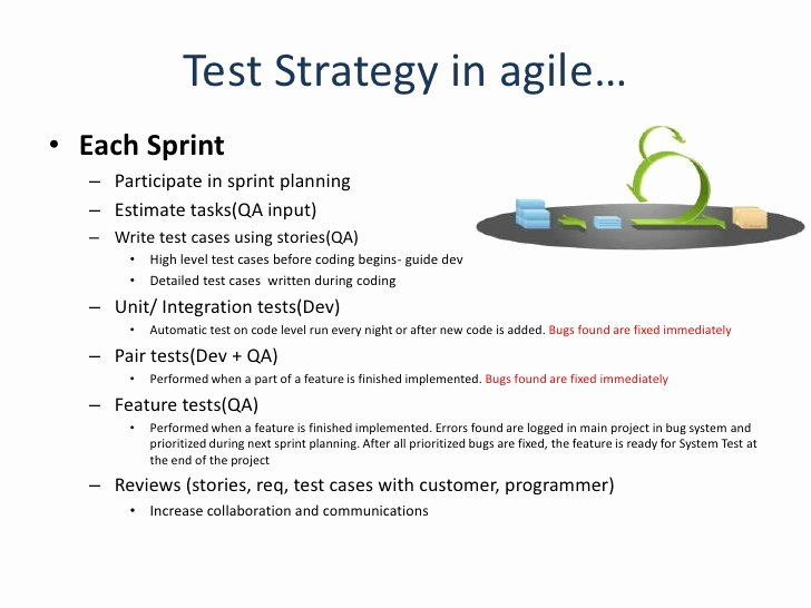 Agile Test Plan Template Lovely Agile Testing Strategy