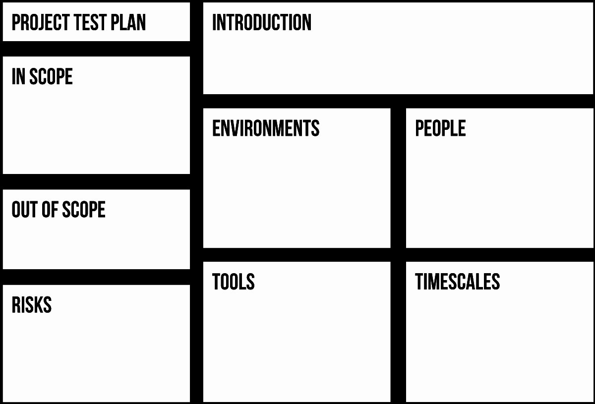 Agile Test Plan Template Lovely the E Page Test Plan