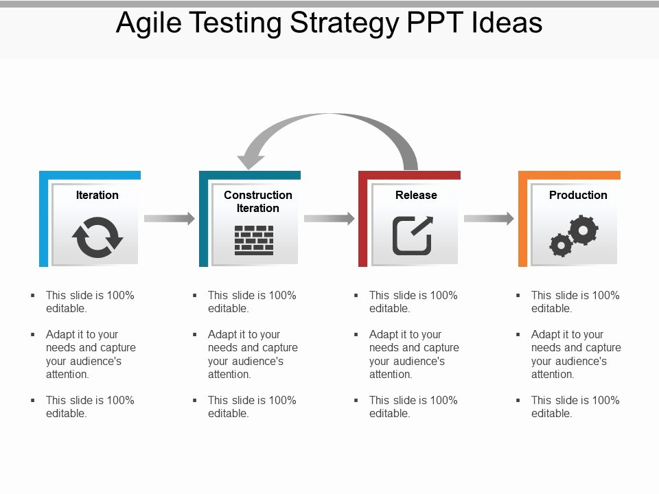 Agile Test Plan Template Luxury Agile Testing Strategy Ppt Ideas